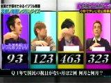 クイズ!スピードキング 無料動画~11123